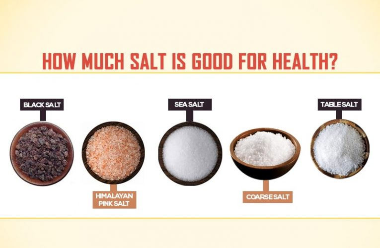 How much Salt is Good for Health